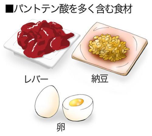パントテン酸の摂取の方法や注意、多く含まれる食品など